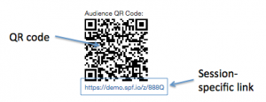 Example session-specific QR code and URL
